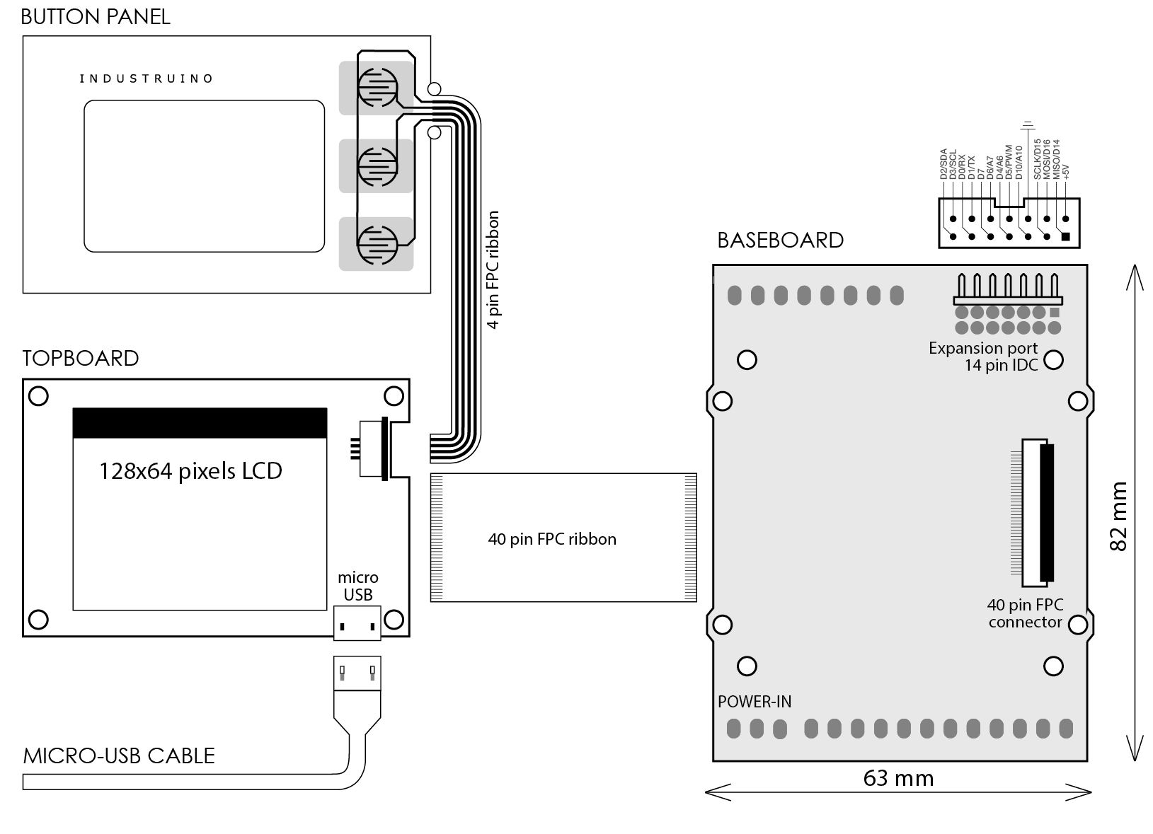 Baseboards Industruino Pin Lcd Description For Interfacing With Microcontrollers On The Topboard Is Brain And User Interface Of Hosting A Microcontroller Atmega32u4 Or At90usb1286 Screen All Signals Connect From